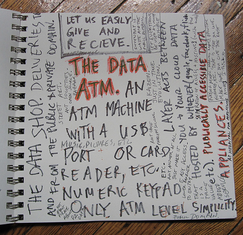 The Data ATM